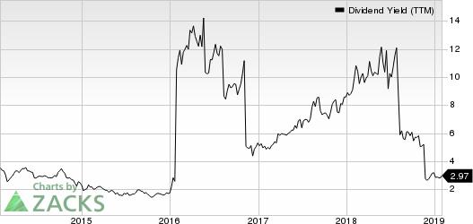 Teekay Tankers Ltd. Dividend Yield (TTM)