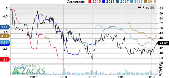 Oaktree Capital Group, LLC Price and Consensus