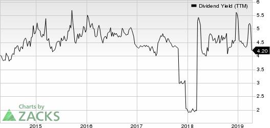 TOTAL S.A. Dividend Yield (TTM)