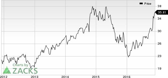 CSX Corp Renders Bullish Update on Coal Volumes; Stock Up