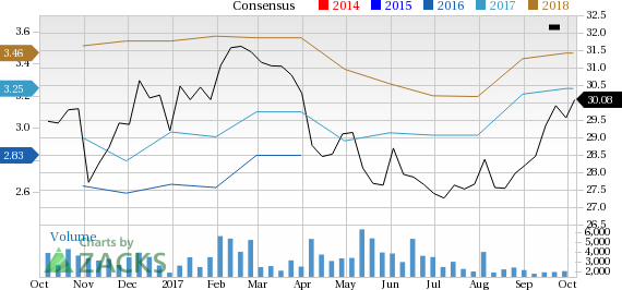 Is honda motor hmc a great stock for value investors for Honda motor company stock