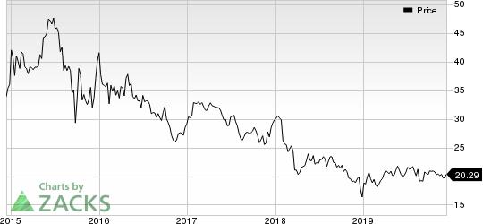 Shell Midstream Partners, L.P. Price