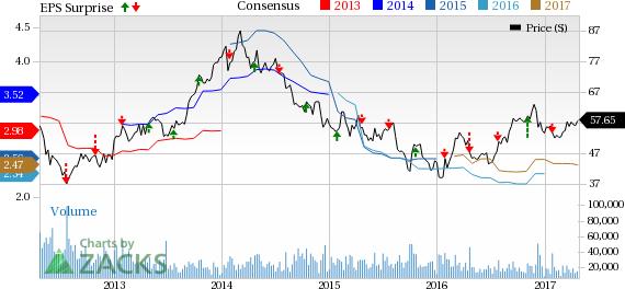 Las Vegas Sands (LVS) Posts Earnings Beat, Solid Macau Growth