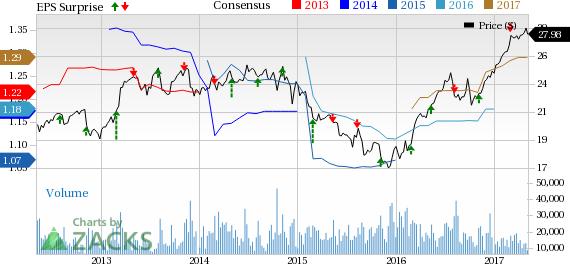 CenterPoint Energy (CNP) Beats on Q1 Earnings, Keeps View