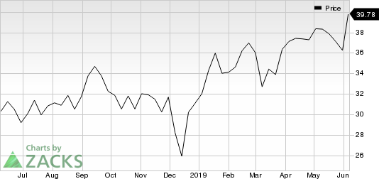 ABM Industries Incorporated Price