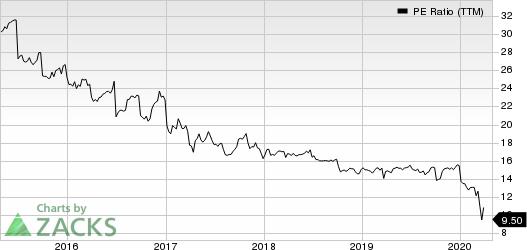 Waterstone Financial, Inc. PE Ratio (TTM)