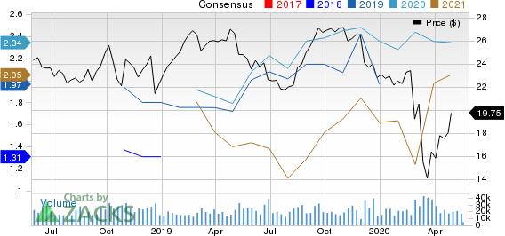 Vistra Energy Corp. Price and Consensus