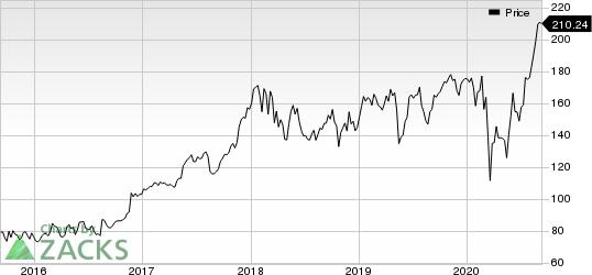 Deere  Company Price