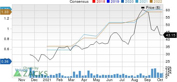 Maravai LifeSciences Holdings, Inc. Price and Consensus