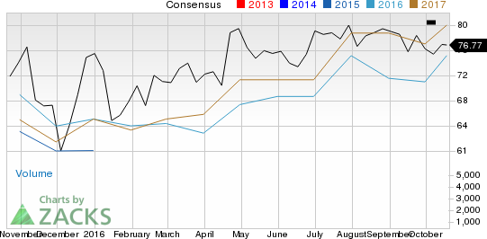 Why EQT Midstream (EQM) Stock Might be a Great Pick