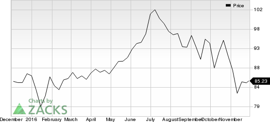 Crown Castle (CCI): Wireless Prospects Bright, Fx Woes Stay