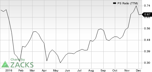 3 Reasons Why Boot Barn Holdings (BOOT) Is a Great Value Stock