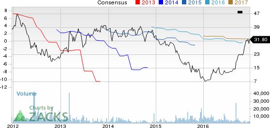 Navistar (NAV) Posts Loss in Q4 Earnings Season