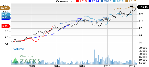 Chubb (CB) Up 9.3% Since Earnings Report: Can It Continue?