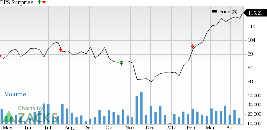 Should You Sell Philip Morris (PM) Before Earnings?