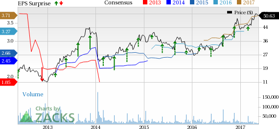 Is a Beat in the Cards for Best Buy (BBY) in Q1 Earnings?