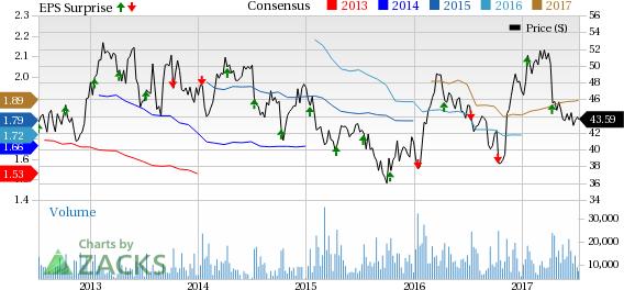 Fastenal (FAST) Tops Q2 Earnings & Revenues, Margins Improve
