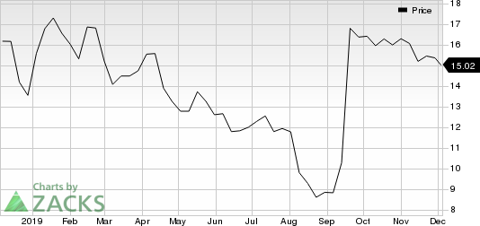 SemGroup Corporation Price