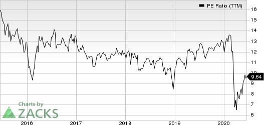 AllianceBernstein Holding L.P. PE Ratio (TTM)