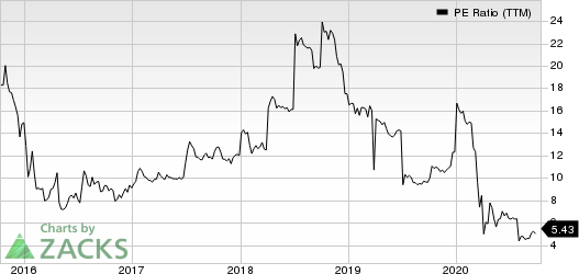 Capital Product Partners L.P. PE Ratio (TTM)