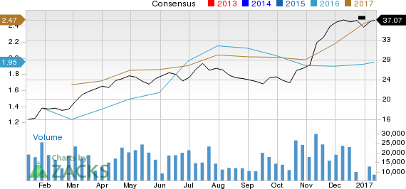 Why Steel Dynamics (STLD) Stock Might be a Great Pick