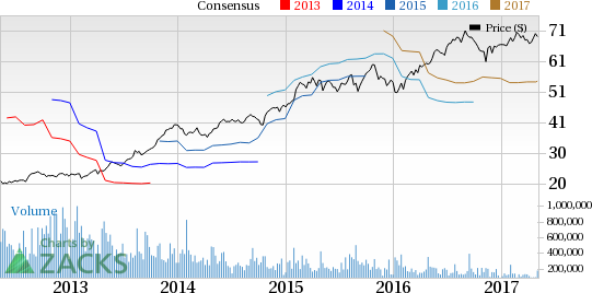 Broadridge (BR) to Report Q3 Earnings: What's in the Cards?