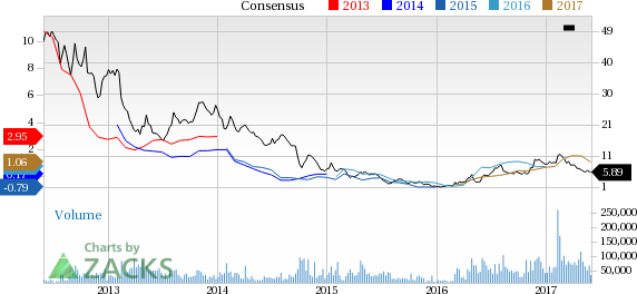 Why Is Cliffs Natural (CLF) Down 8.7% Since the Last Earnings Report?