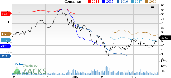 Strong Buy Stocks Bursting to New Highs: ConocoPhillips (COP)