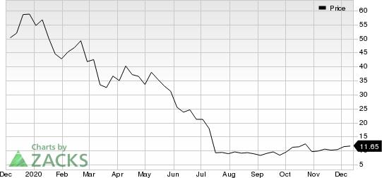 NextCure, Inc. Price