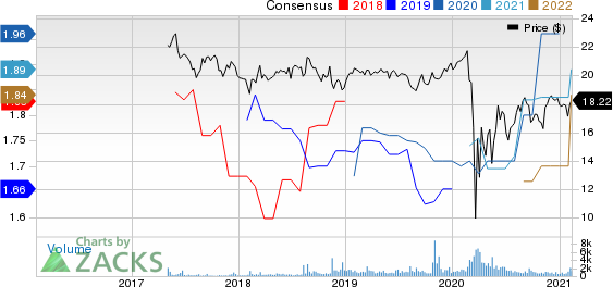 KKR Real Estate Finance Trust Inc. Price and Consensus