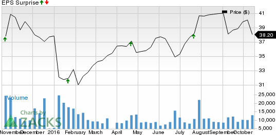 Maxim Integrated (MXIM) Q1 Earnings: What's in The Cards?