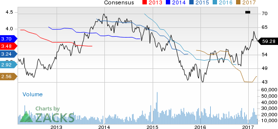 Emerson Electric (EMR) Down 4.2% Since Earnings Report: Can It Rebound?