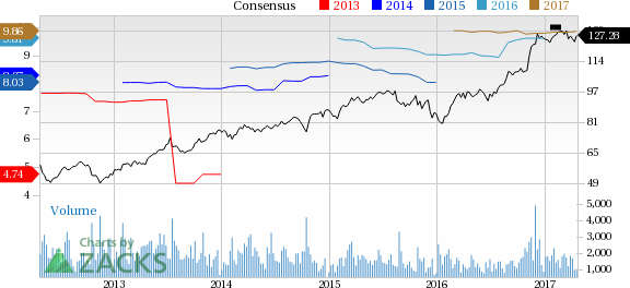 Why Is Reinsurance Group (RGA) Up 3.7% Since the Last Earnings Report?