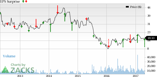 Allegheny (ATI) Q1 Earnings and Sales Beat Estimate