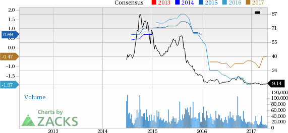 GoPro (GPRO) Beats Q1 Revenue Estimates: Sales Up 19%