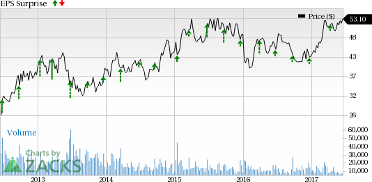 Lennar (LEN) to Report Q2 Earnings: What's in the Cards?