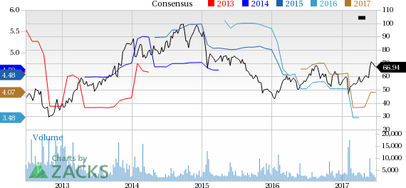Why Is Deckers (DECK) Up 19.1% Since the Last Earnings Report?
