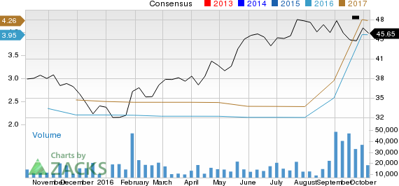 Why Johnson Controls (JCI) Stock Might be a Great Pick
