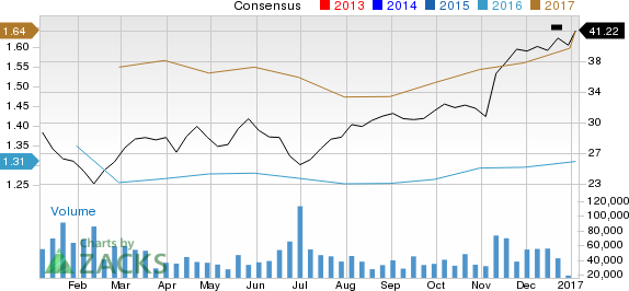 Why Charles Schwab (SCHW) Stock Might be a Great Pick