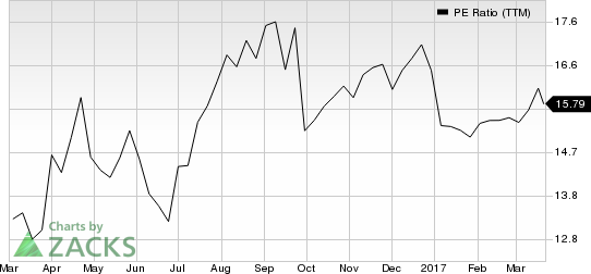 Looking for Value? Why It Might Be Time to Try Denso Corp. (DNZOY)