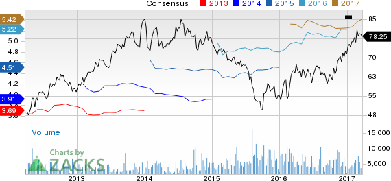 Scripps Networks (SNI) Down 5% Since Earnings Report: Can It Rebound?