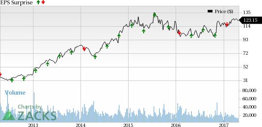 Pharma Stocks Q1 Earnings Roster for Apr 27: CELG, ABBV, BMY