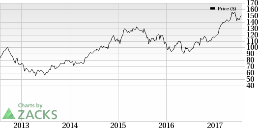 What's in Store for Valero Energy (VLO) in Q2 Earnings?