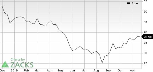 Nordstrom, Inc. Price