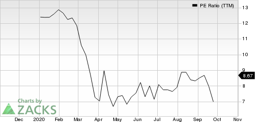 South Plains Financial, Inc. PE Ratio (TTM)