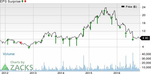 Computer Network Stocks' Q3 Earnings on Oct 26: INFN & NTGR