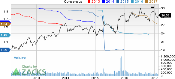 General Electric (GE) Down 2.7% Since Earnings Report: Can It Rebound?