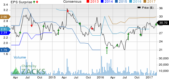 ARRIS (ARRS) Tops Q4 Earnings & Sales; Dull View Hits Stock