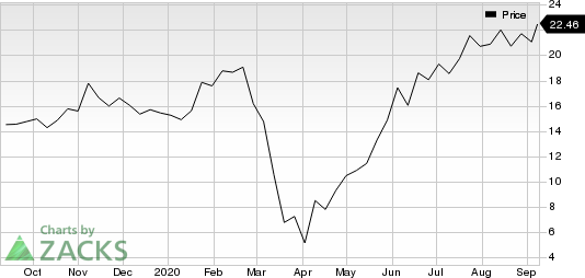 MASTERCRAFT BOAT HOLDINGS, INC. Price
