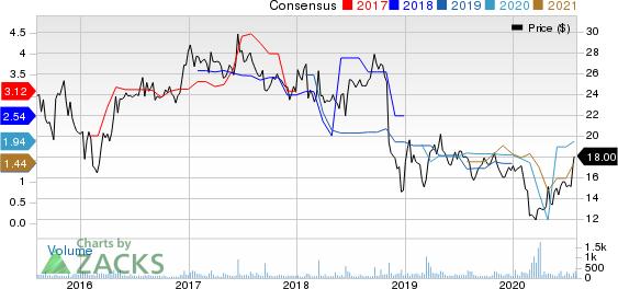 Sprague Resources LP Price and Consensus